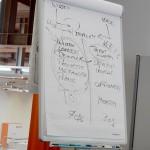 Die 7 Prinzipien für den Neuen Maschinenbau 001